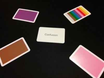 """Carte dont le thème est """"confusion"""" et les propositions colorées de 4 joueurs"""
